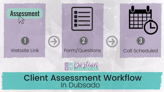 Client Assessment Workflow in Dubsado